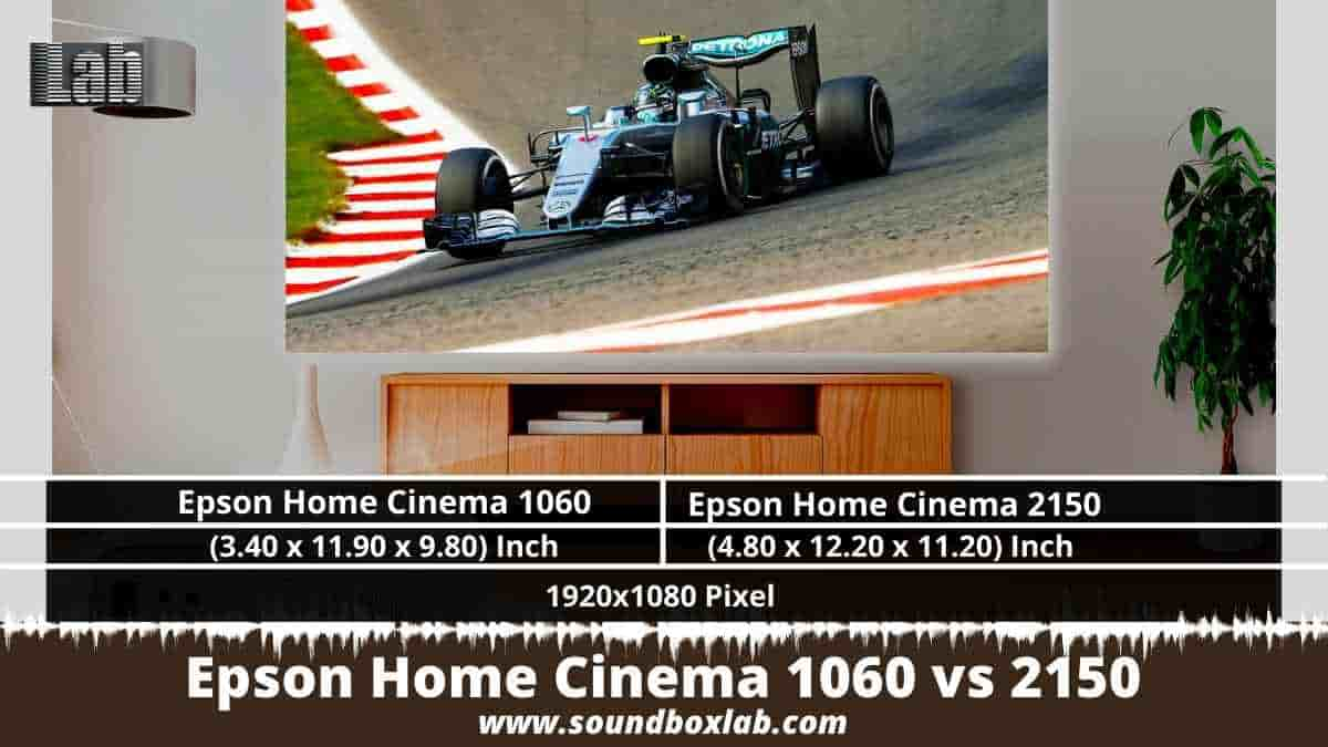 Epson Home Cinema 1060 vs 2150 Which Will Be Suitable For You