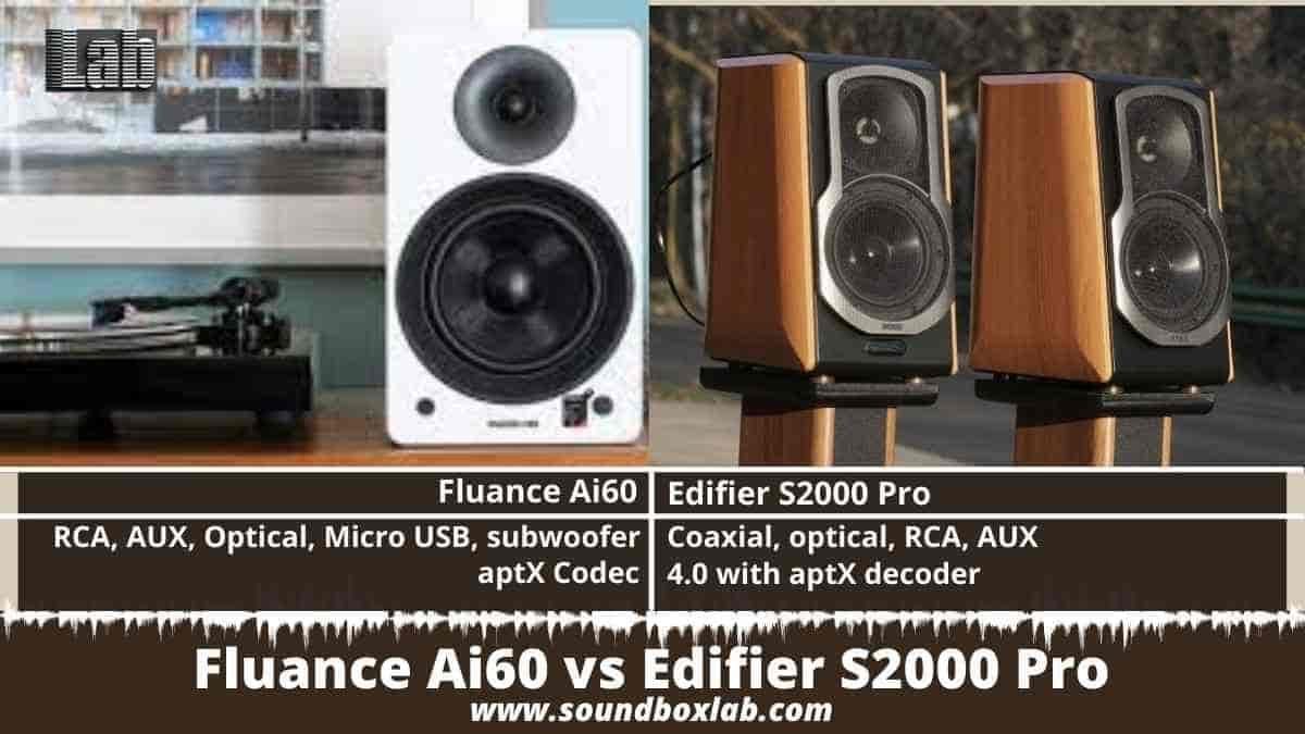 Fluance Ai60 vs Edifier S2000 Pro-Review and Which one is the best suit for you