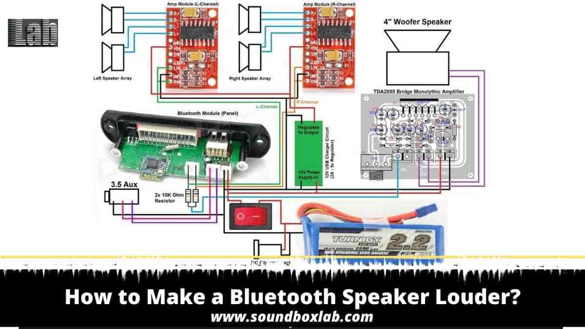 How to Make a Bluetooth Speaker Louder