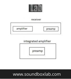 amplifier and preamp