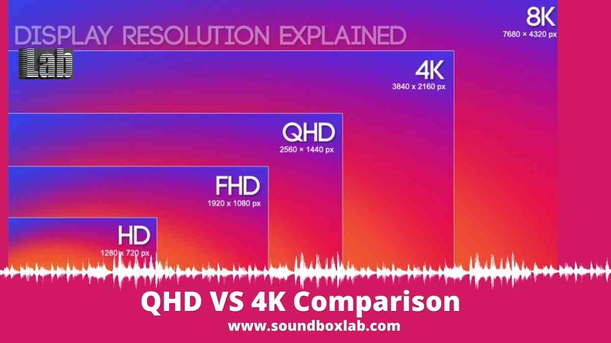QHD VS 4K Comparison Between Two High Quality Display Resolution